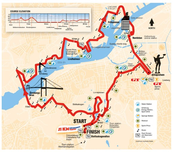 half marathon sweden